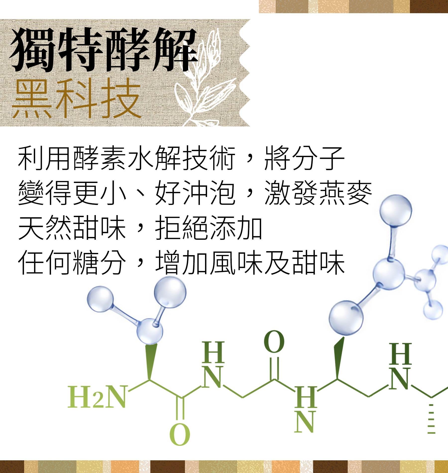 即溶葡聚醣酵解燕麥奶使用獨特酵解新技術製作